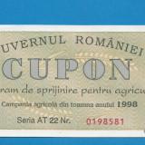 CUPON Program de sprijinire pentru agricultori