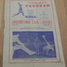Program meci - PROGRAM HANDBAL CONSTRUCTORUL CSU ORADEA - STEAUA BUCURESTI 17 SEPTEMBRIE 1981