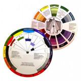 Roata culorilor, paleta colorimeterie - Ustensile