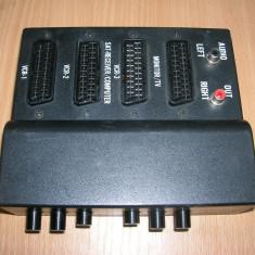 Scart video control - Adaptor
