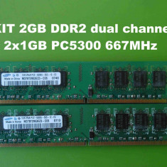 Memorie RAM PC DDR2 2GB KIT PC5300 667MHz Samsung, Dual channel