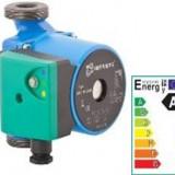 Pompa circulatie NMT 15/40-130mm